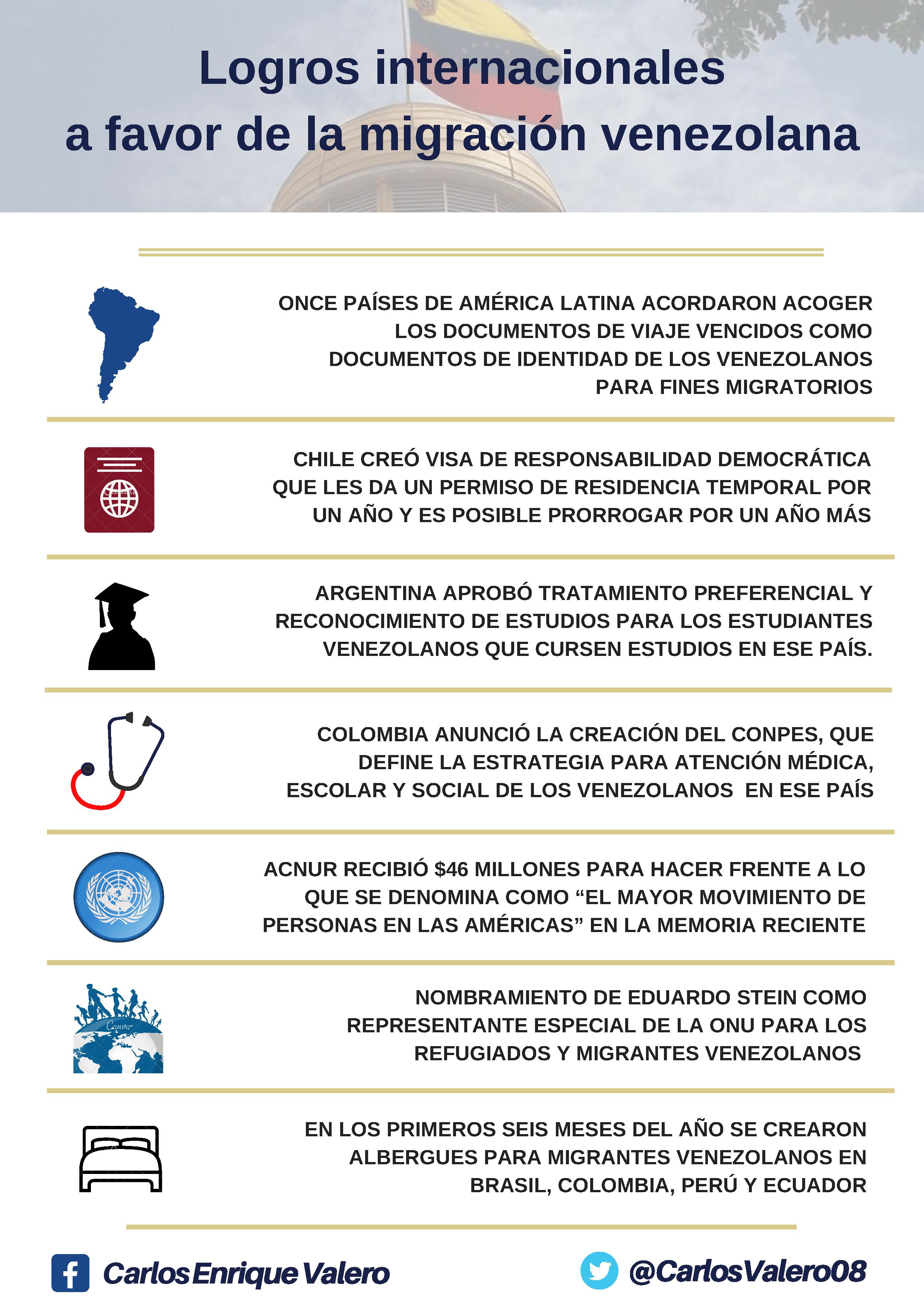 Boletín informativo Carlos Valero Diciembre 2018-2
