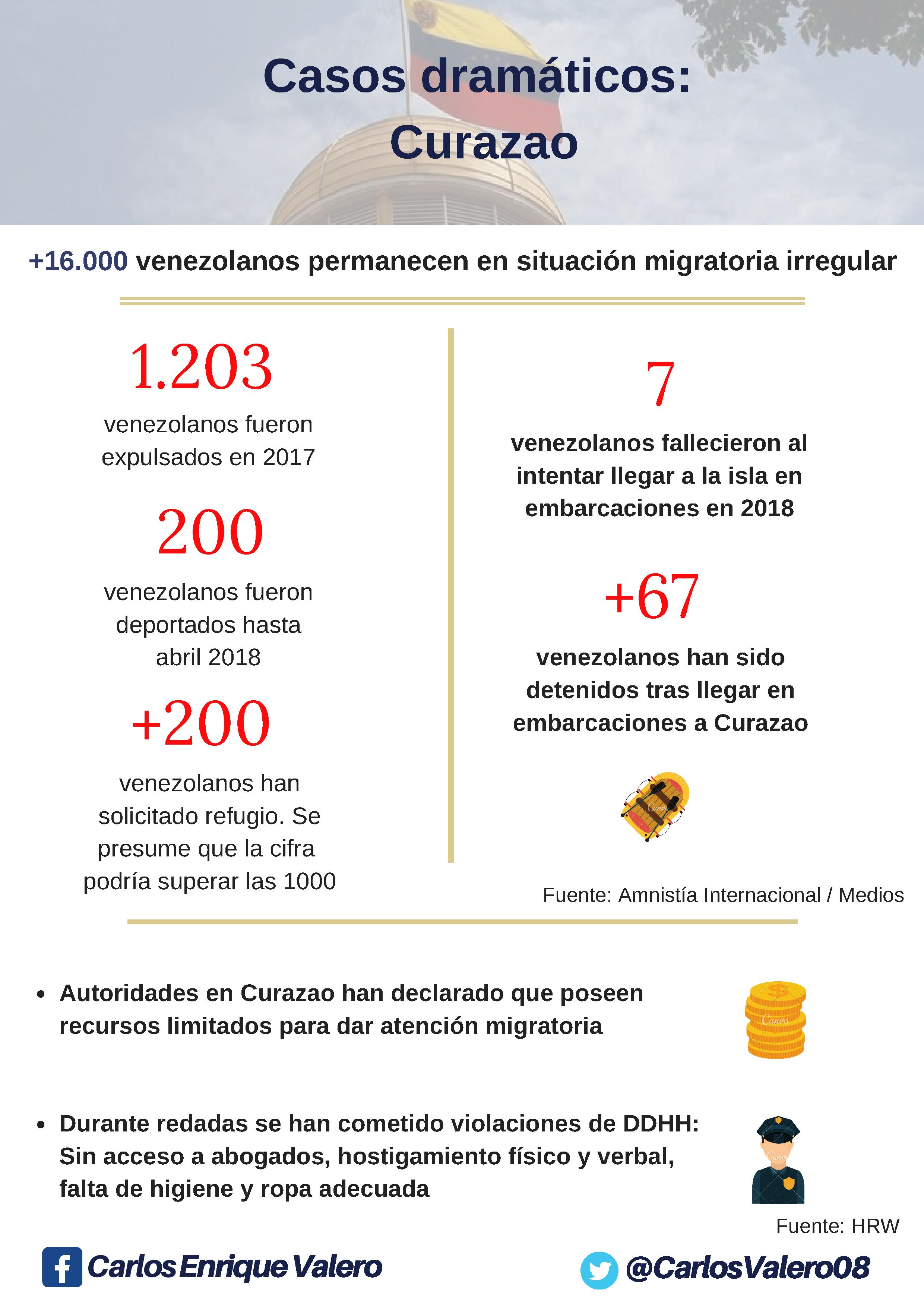 Boletín informativo Carlos Valero Diciembre 2018-5