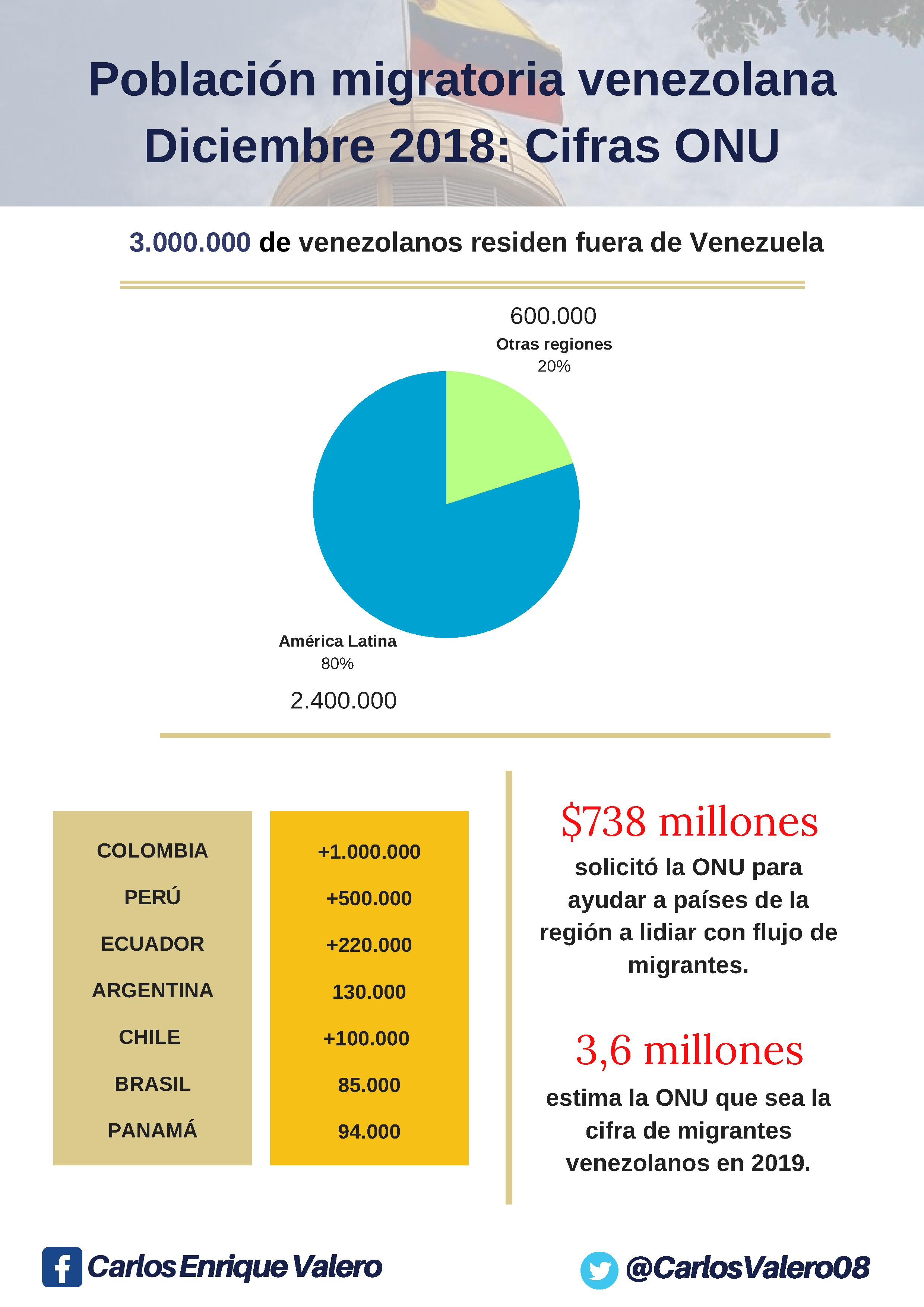 Boletín informativo Carlos Valero Diciembre 2018-8