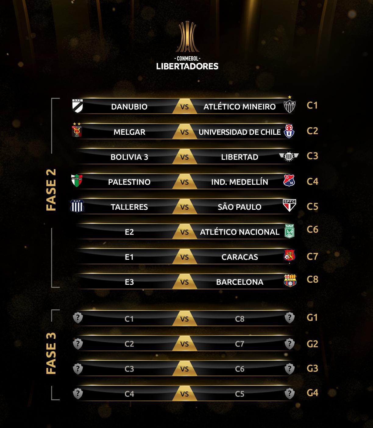 libertadores 2019, sorteo (1)